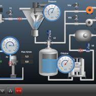 Sistemas SCADAS - Productos